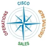 S&OP Compass